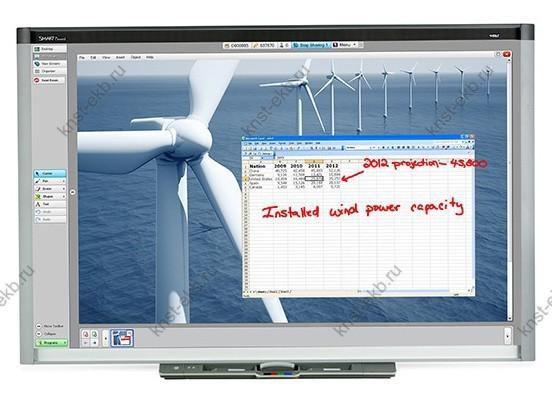 Интерактивная доска SMART SBX885-SMP ПРТ-564