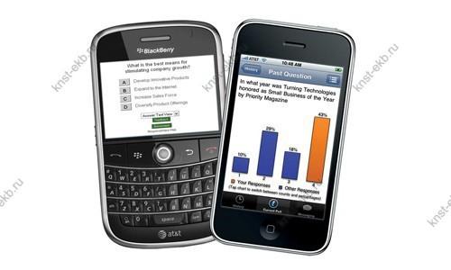 Система голосования Turning Technology (SFT-RWW-12 лицензия 1 год) ПРТ-414