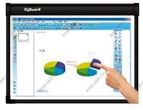 Интерактивная доска IQBoard DVT TQ082 ПРТ-450